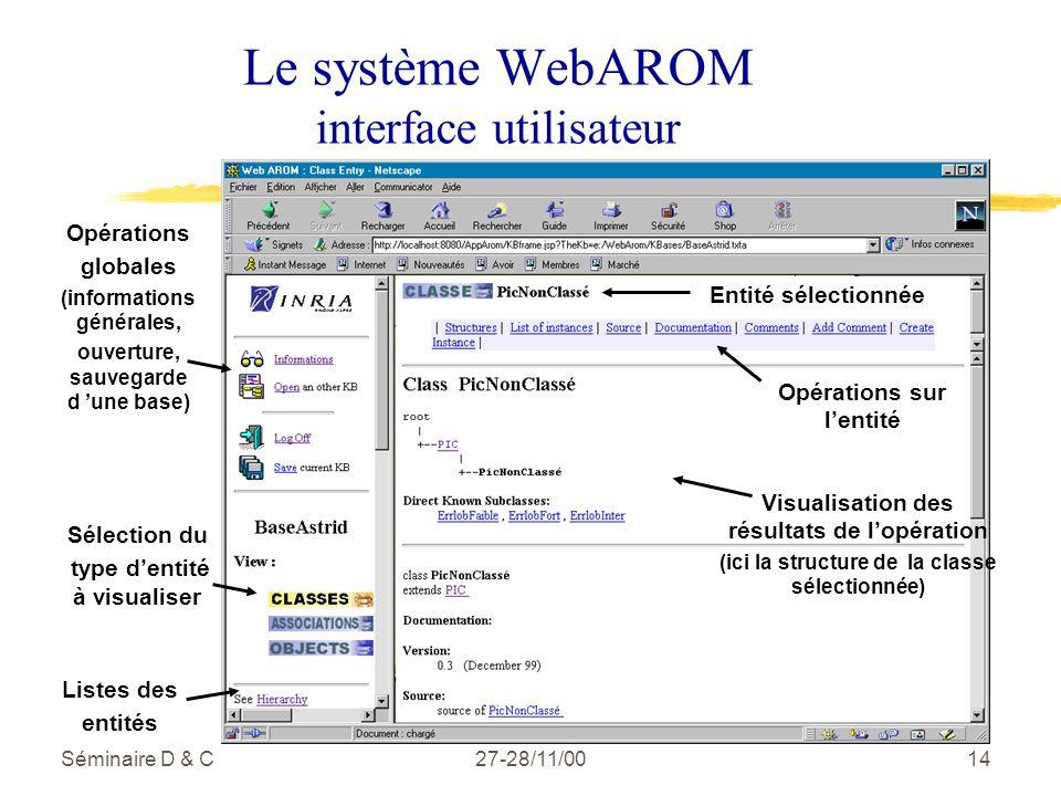 Séminaire D & C27-28/11/0014 Le système WebAROM interface utilisateur Entité sélectionnée Sélection du type dentité à visualiser Opérations sur lentité Visualisation des résultats de lopération (ici la structure de la classe sélectionnée) Opérations globales (informations générales, ouverture, sauvegarde d une base) Listes des entités