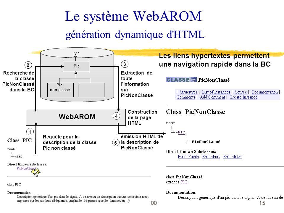 Séminaire D & C27-28/11/0015 Le système WebAROM génération dynamique d HTML Pic non classé...