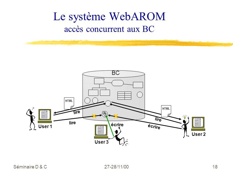 Séminaire D & C27-28/11/0018 Le système WebAROM accès concurrent aux BC BC User 1 User 2 HTML lire User 3 écrire lire