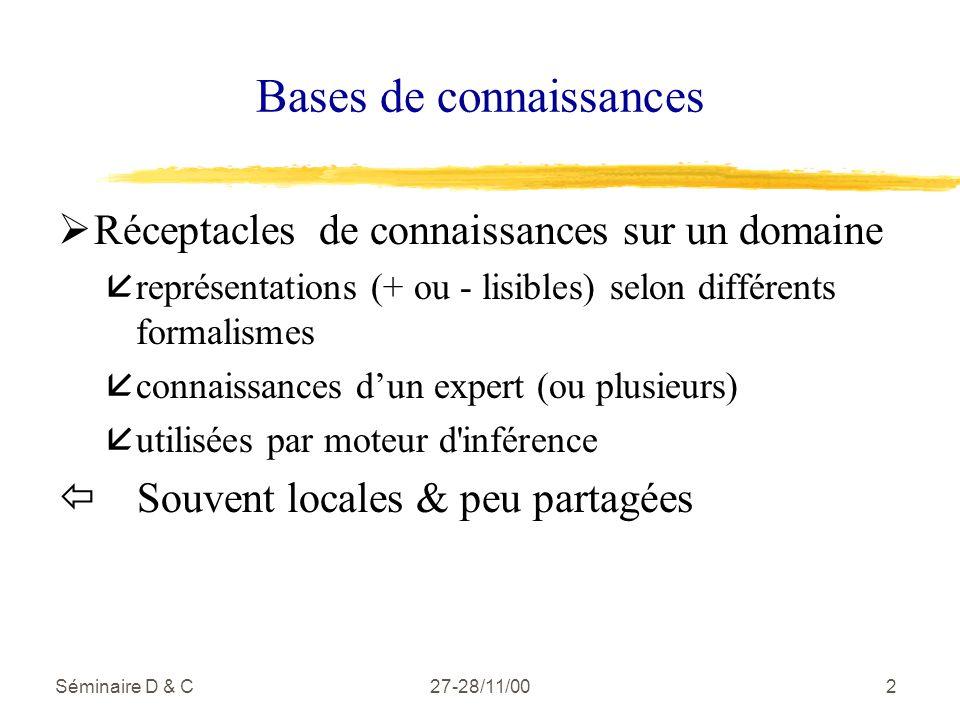Séminaire D & C27-28/11/003 Motivations Distribuer des bases de connaissances pour : les diffuser (vers des utilisateurs, ou comme mémoire dans lentreprise,...); les partager (entre équipes, chercheurs,…) åconsultation åmodification les co-développer
