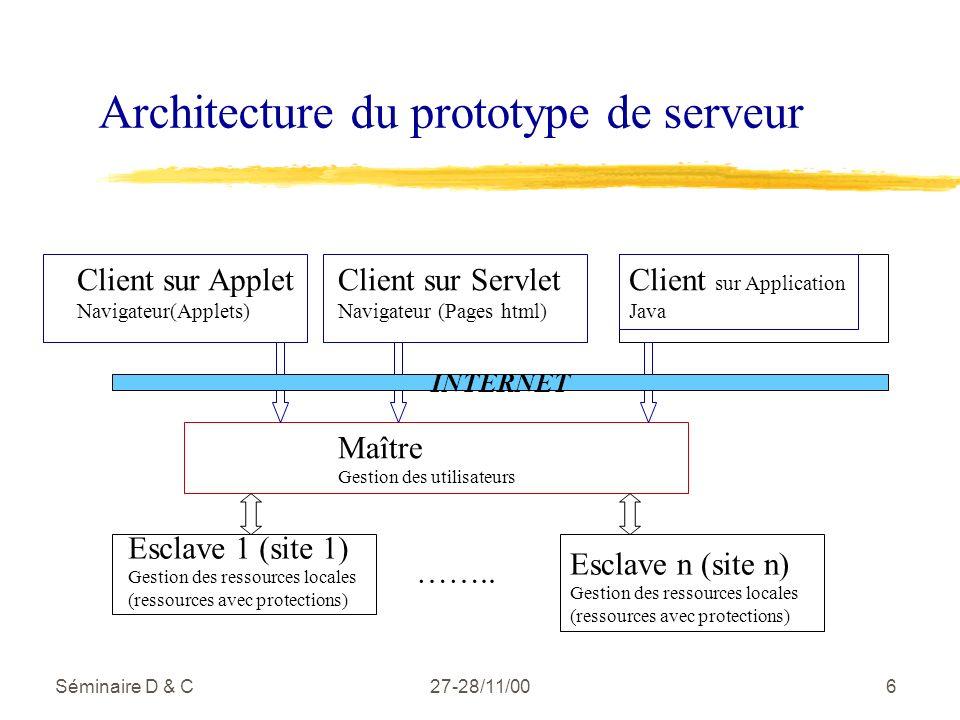 Séminaire D & C27-28/11/006 Architecture du prototype de serveur ……..