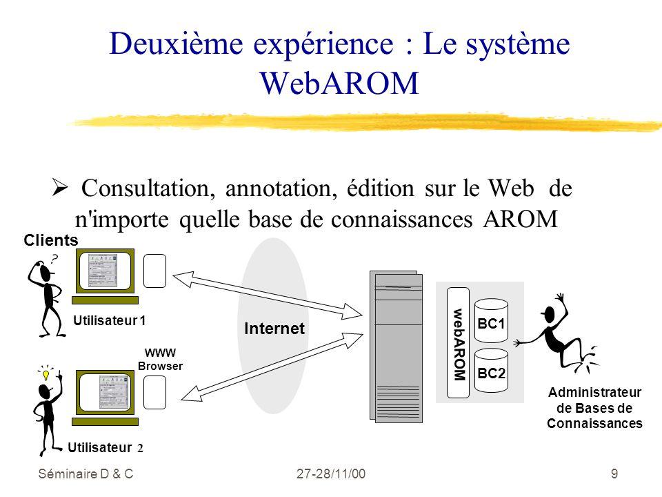 Séminaire D & C27-28/11/009 Deuxième expérience : Le système WebAROM Consultation, annotation, édition sur le Web de n importe quelle base de connaissances AROM BC1 BC2 Utilisateur 1 Utilisateur 2 Administrateur de Bases de Connaissances Clients WWW Browser Internet webAROM