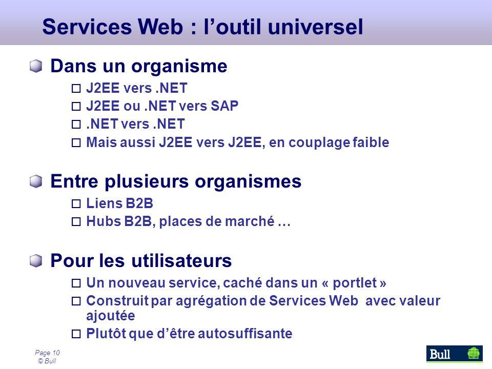 Page 10 © Bull Services Web : loutil universel Dans un organisme J2EE vers.NET J2EE ou.NET vers SAP.NET vers.NET Mais aussi J2EE vers J2EE, en couplag