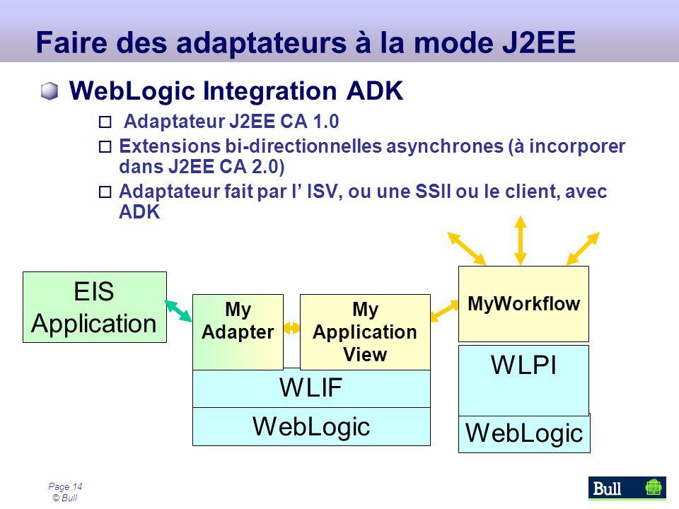 Page 14 © Bull Faire des adaptateurs à la mode J2EE WebLogic Integration ADK Adaptateur J2EE CA 1.0 Extensions bi-directionnelles asynchrones (à incorporer dans J2EE CA 2.0) Adaptateur fait par l ISV, ou une SSII ou le client, avec ADK EIS Application WebLogic WLIF My Adapter WebLogic WLPI My Application View MyWorkflow