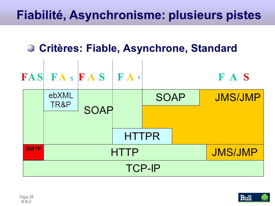 Page 26 © Bull SOAP JMS/JMP Fiabilité, Asynchronisme: plusieurs pistes TCP-IP SMTP HTTP Critères: Fiable, Asynchrone, Standard HTTPR ebXML TR&P JMS/JM