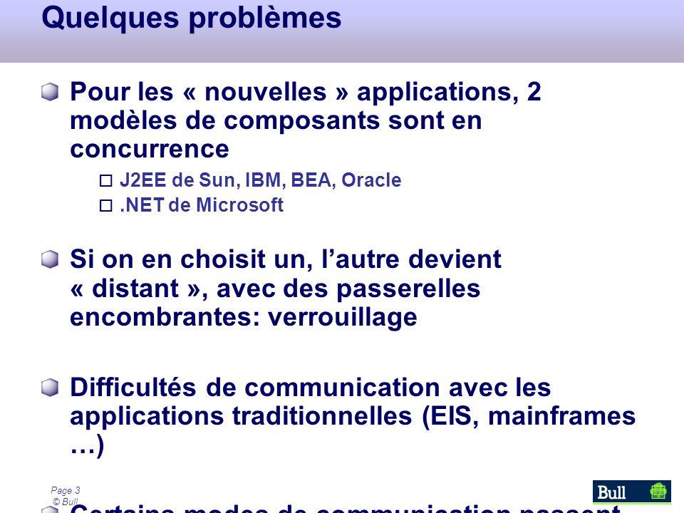 Page 3 © Bull Quelques problèmes Pour les « nouvelles » applications, 2 modèles de composants sont en concurrence J2EE de Sun, IBM, BEA, Oracle.NET de