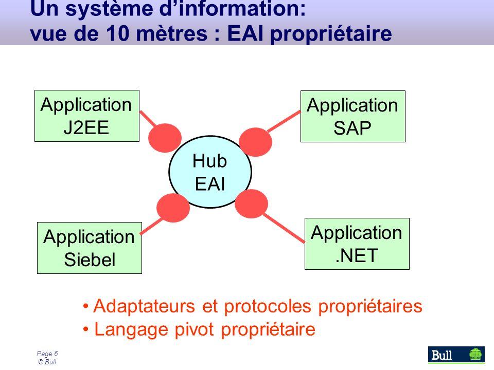 Page 6 © Bull Hub EAI Un système dinformation: vue de 10 mètres : EAI propriétaire Application J2EE Application Siebel Application.NET Application SAP