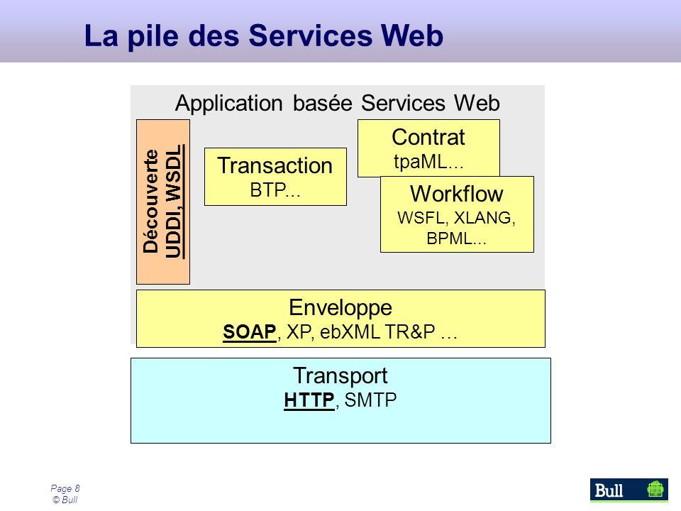 Page 8 © Bull La pile des Services Web Application basée Services Web Transport HTTP, SMTP Enveloppe SOAP, XP, ebXML TR&P … Découverte UDDI, WSDL Transaction BTP...