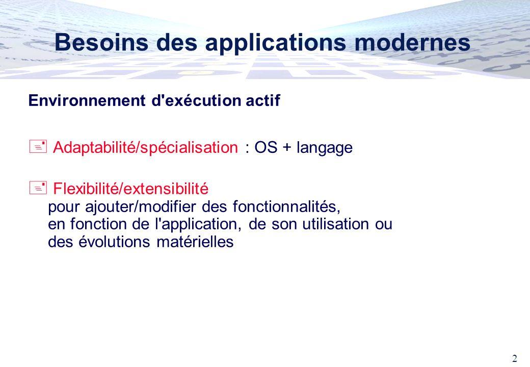 2 Besoins des applications modernes Environnement d'exécution actif Adaptabilité/spécialisation : OS + langage Flexibilité/extensibilité pour ajouter/