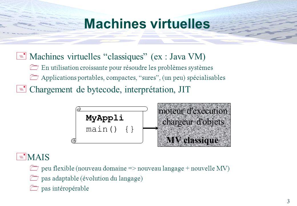 3 Machines virtuelles Machines virtuelles classiques (ex : Java VM) En utilisation croissante pour résoudre les problèmes systèmes Applications portab