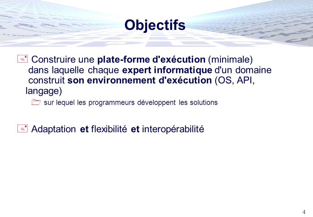 4 Objectifs Construire une plate-forme d'exécution (minimale) dans laquelle chaque expert informatique d'un domaine construit son environnement d'exéc