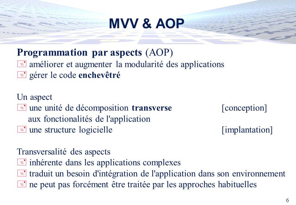 6 MVV & AOP Programmation par aspects (AOP) + améliorer et augmenter la modularité des applications + gérer le code enchevêtré Un aspect + une unité d