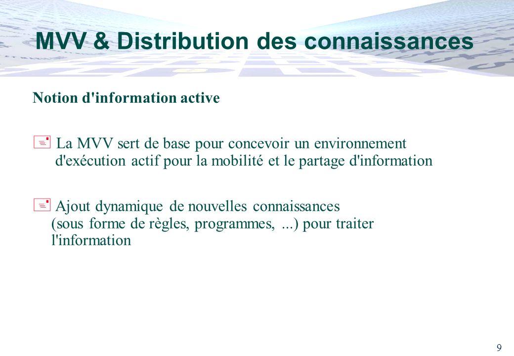 9 MVV & Distribution des connaissances Notion d'information active La MVV sert de base pour concevoir un environnement d'exécution actif pour la mobil