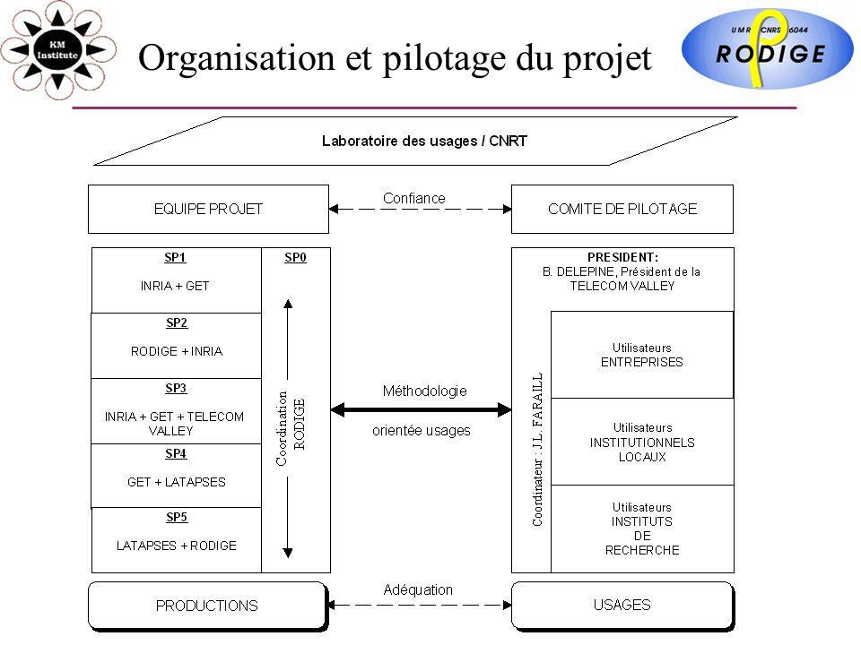 Organisation et pilotage du projet