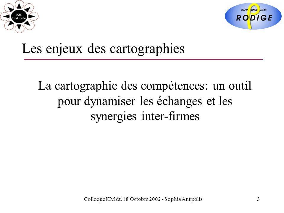 Colloque KM du 18 Octobre 2002 - Sophia Antipolis3 Les enjeux des cartographies La cartographie des compétences: un outil pour dynamiser les échanges et les synergies inter-firmes