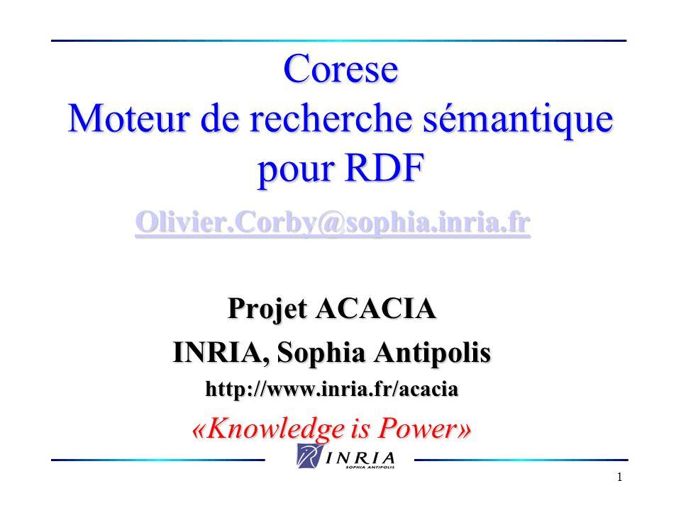1 Corese Moteur de recherche sémantique pour RDF Olivier.Corby@sophia.inria.fr Projet ACACIA INRIA, Sophia Antipolis http://www.inria.fr/acacia «Knowl