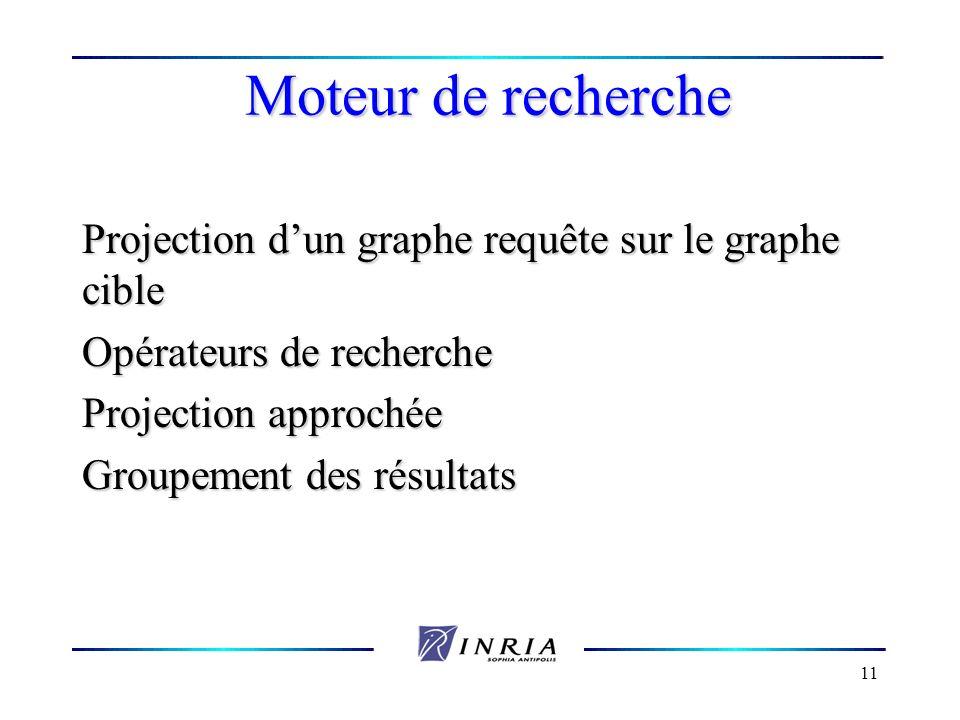 11 Moteur de recherche Projection dun graphe requête sur le graphe cible Opérateurs de recherche Projection approchée Groupement des résultats