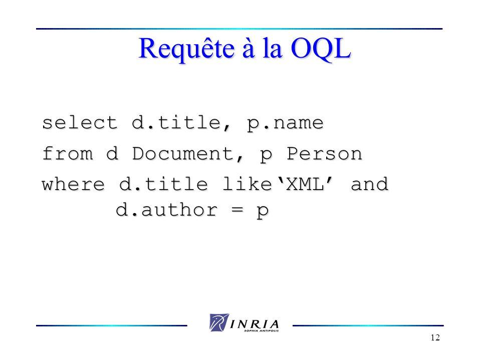 12 Requête à la OQL select d.title, p.name from d Document, p Person where d.title likeXML and d.author = p