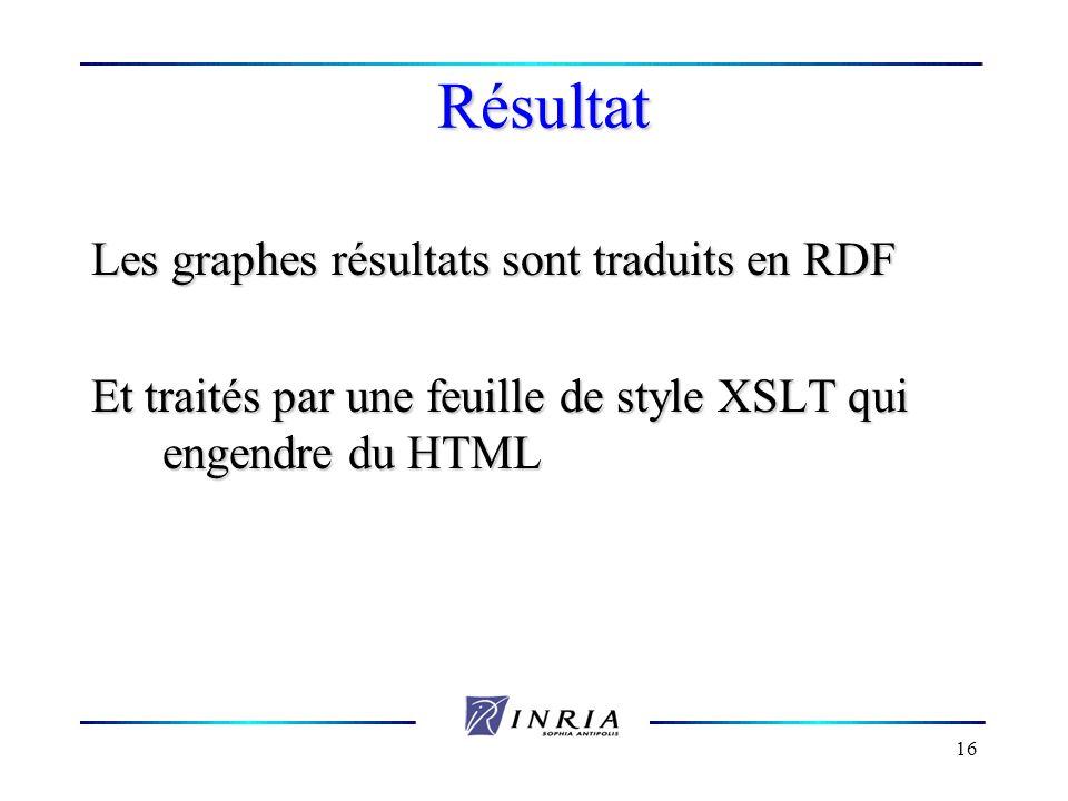 16 Résultat Les graphes résultats sont traduits en RDF Et traités par une feuille de style XSLT qui engendre du HTML