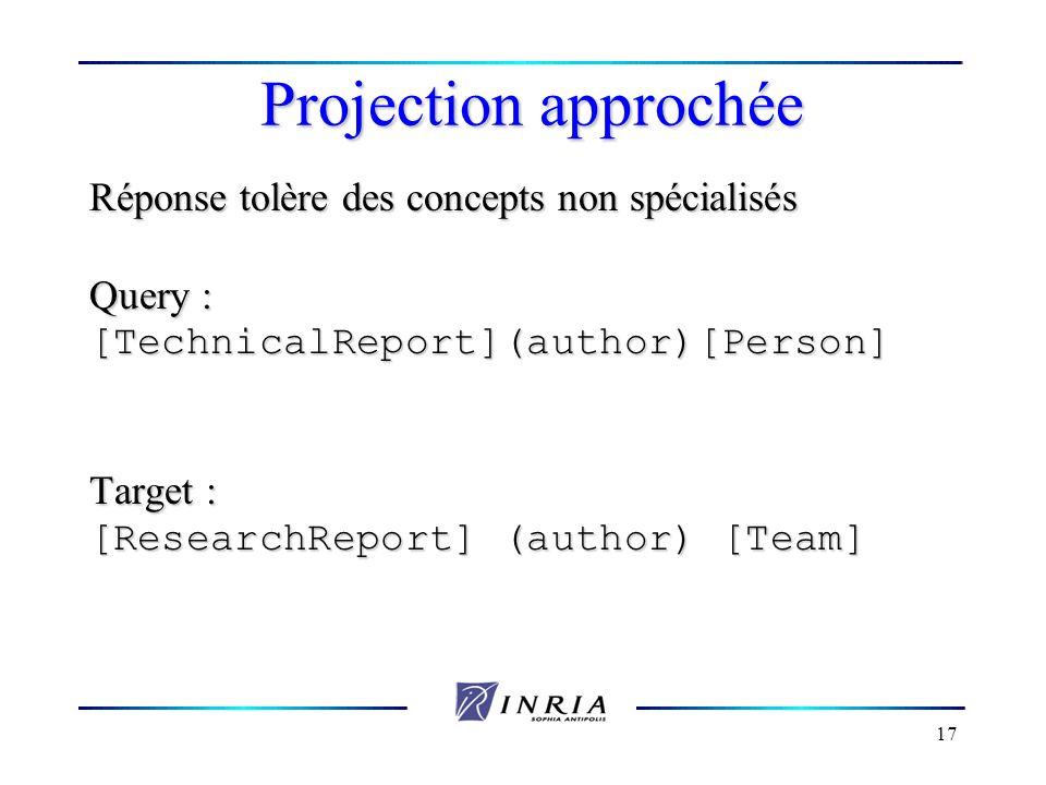 17 Projection approchée Réponse tolère des concepts non spécialisés Query : [TechnicalReport](author)[Person] Target : [ResearchReport] (author) [Team
