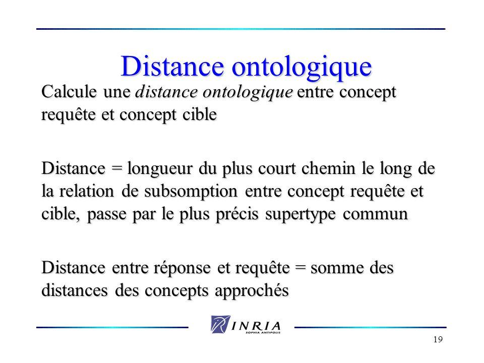 19 Distance ontologique Calcule une distance ontologique entre concept requête et concept cible Distance = longueur du plus court chemin le long de la