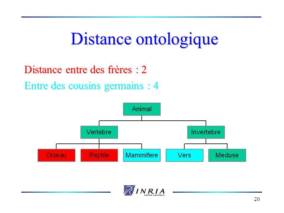 20 Distance ontologique Distance entre des frères : 2 Entre des cousins germains : 4