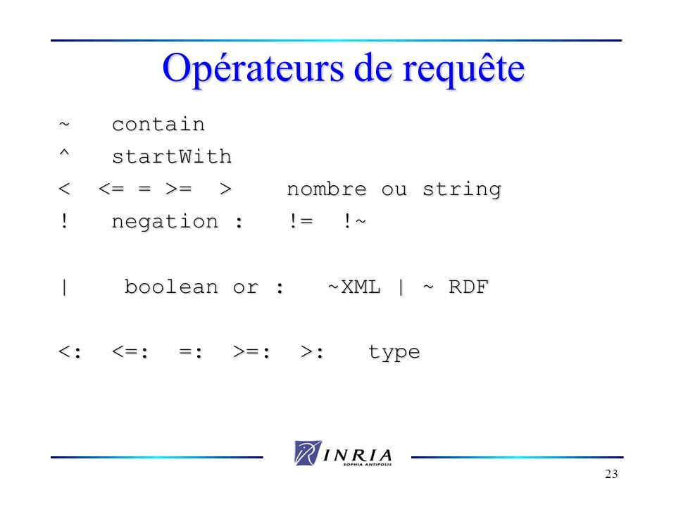23 Opérateurs de requête ~ contain ^ startWith = > nombre ou string = > nombre ou string ! negation : != !~ | boolean or : ~XML | ~ RDF =: >: type =: