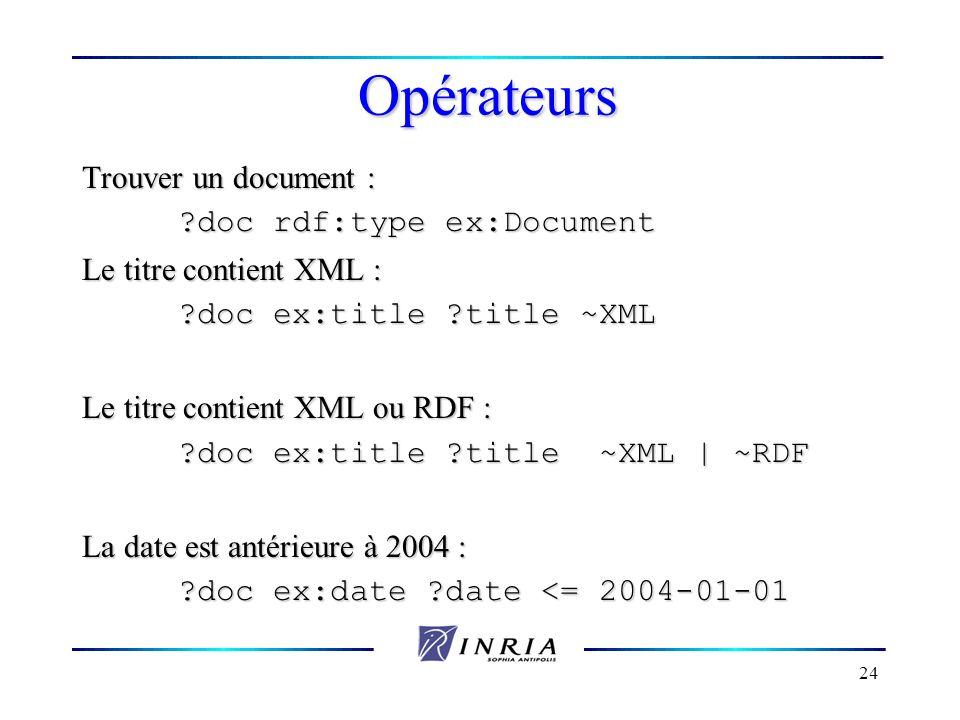 24 Opérateurs Trouver un document : ?doc rdf:type ex:Document Le titre contient XML : ?doc ex:title ?title ~XML Le titre contient XML ou RDF : ?doc ex