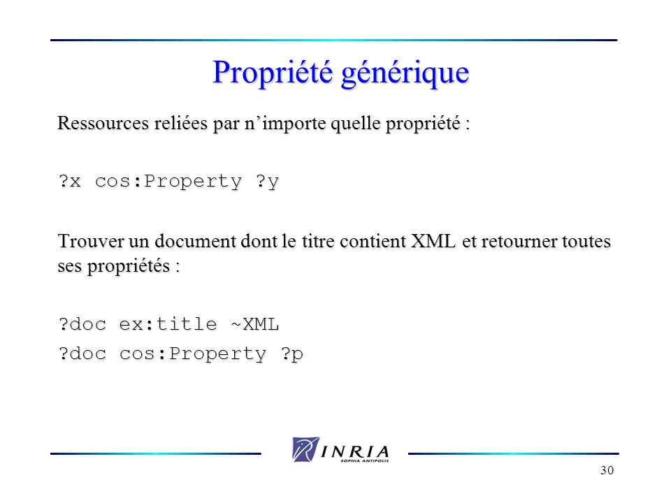 30 Propriété générique Ressources reliées par nimporte quelle propriété : ?x cos:Property ?y Trouver un document dont le titre contient XML et retourn