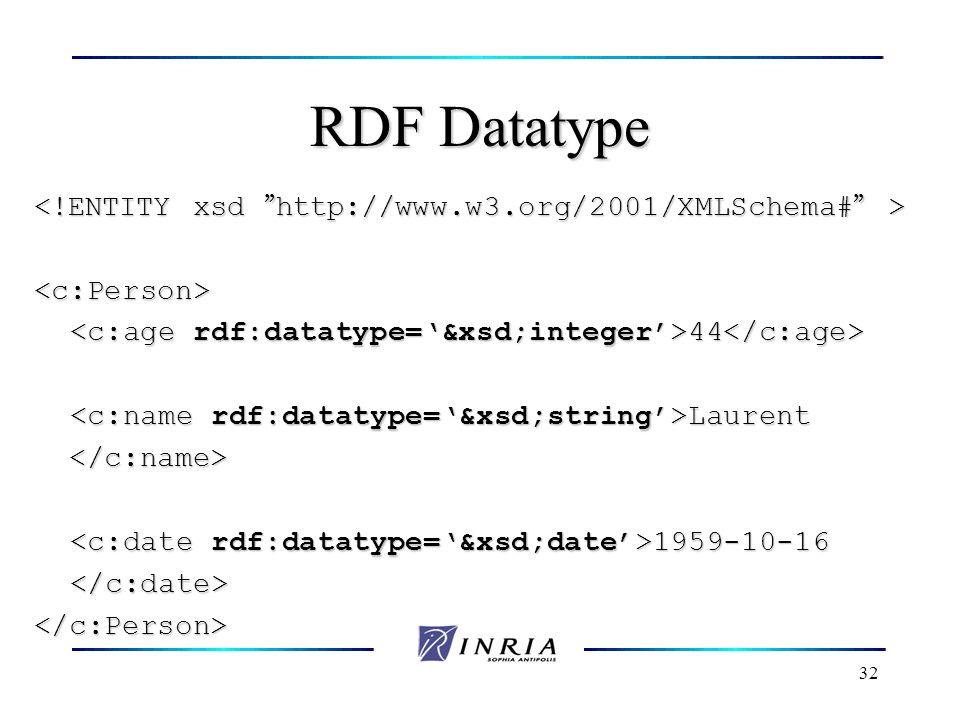 32 RDF Datatype <c:Person> 44 44 Laurent Laurent 1959-10-16 1959-10-16</c:date></c:Person>