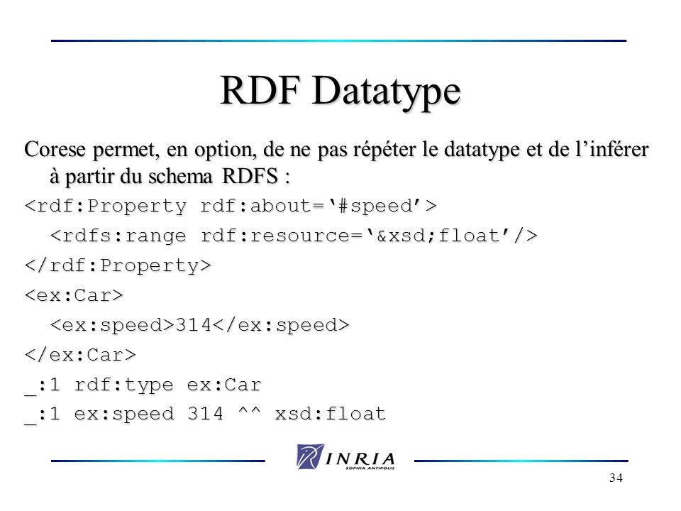 34 RDF Datatype Corese permet, en option, de ne pas répéter le datatype et de linférer à partir du schema RDFS : </rdf:Property><ex:Car><ex:speed>314<