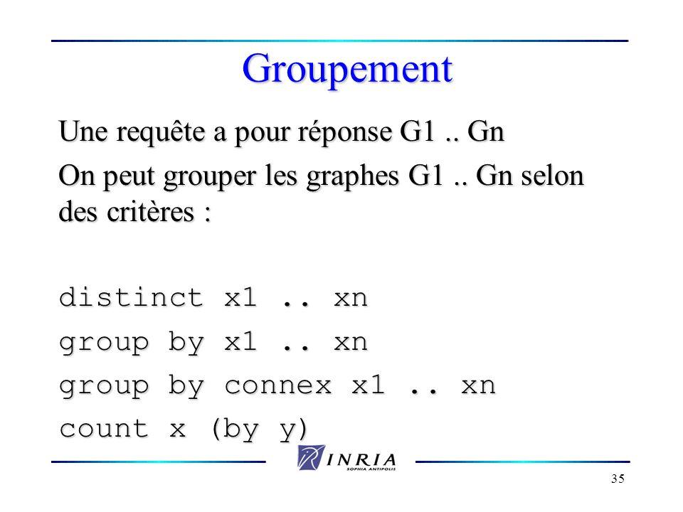 35 Groupement Une requête a pour réponse G1.. Gn On peut grouper les graphes G1.. Gn selon des critères : distinct x1.. xn group by x1.. xn group by c
