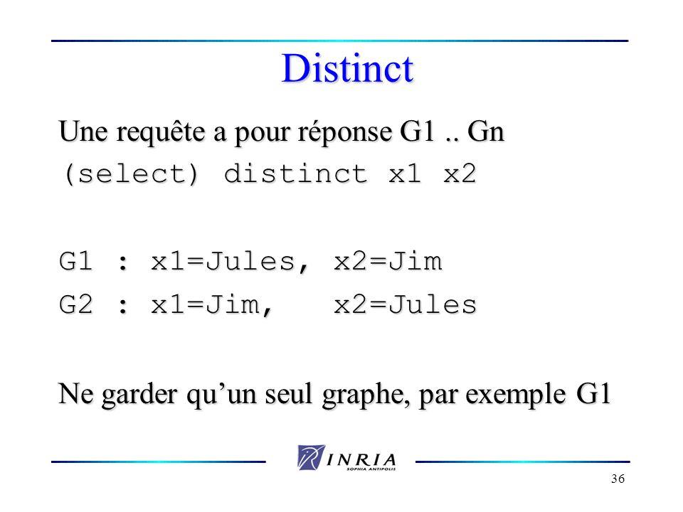 36 Distinct Une requête a pour réponse G1.. Gn (select) distinct x1 x2 G1 : x1=Jules, x2=Jim G2 : x1=Jim, x2=Jules Ne garder quun seul graphe, par exe