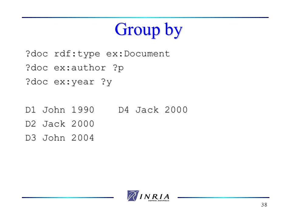 38 Group by ?doc rdf:type ex:Document ?doc ex:author ?p ?doc ex:year ?y D1 John 1990 D4 Jack 2000 D2 Jack 2000 D3 John 2004