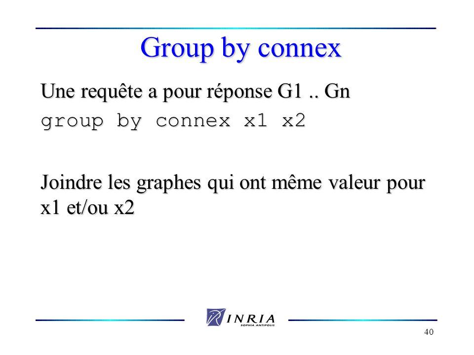 40 Group by connex Une requête a pour réponse G1.. Gn group by connex x1 x2 Joindre les graphes qui ont même valeur pour x1 et/ou x2