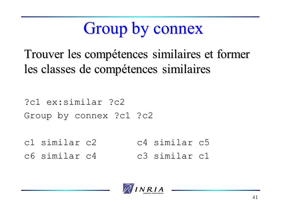 41 Group by connex Trouver les compétences similaires et former les classes de compétences similaires ?c1 ex:similar ?c2 Group by connex ?c1 ?c2 c1 si