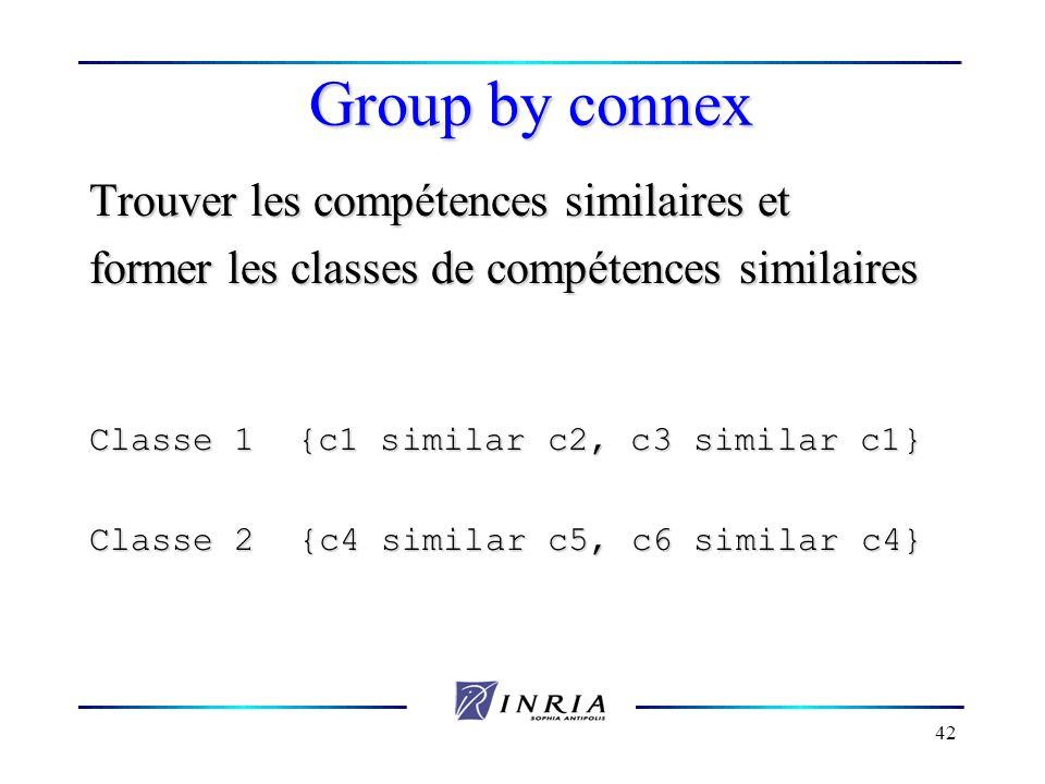 42 Group by connex Trouver les compétences similaires et former les classes de compétences similaires Classe 1 {c1 similar c2, c3 similar c1} Classe 2