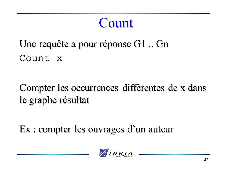 43 Count Une requête a pour réponse G1.. Gn Count x Compter les occurrences différentes de x dans le graphe résultat Ex : compter les ouvrages dun aut