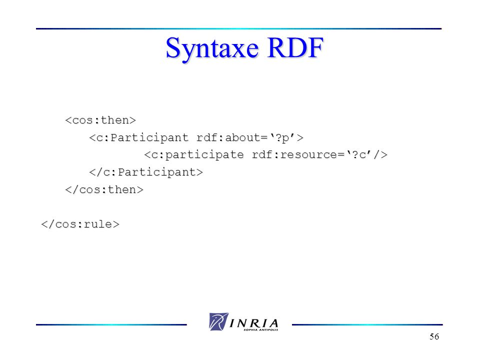 56 Syntaxe RDF <cos:then> </cos:then></cos:rule>