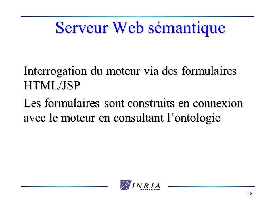 58 Serveur Web sémantique Interrogation du moteur via des formulaires HTML/JSP Les formulaires sont construits en connexion avec le moteur en consulta