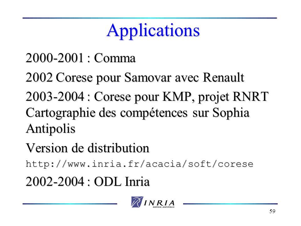 59 Applications 2000-2001 : Comma 2002 Corese pour Samovar avec Renault 2003-2004 : Corese pour KMP, projet RNRT Cartographie des compétences sur Soph