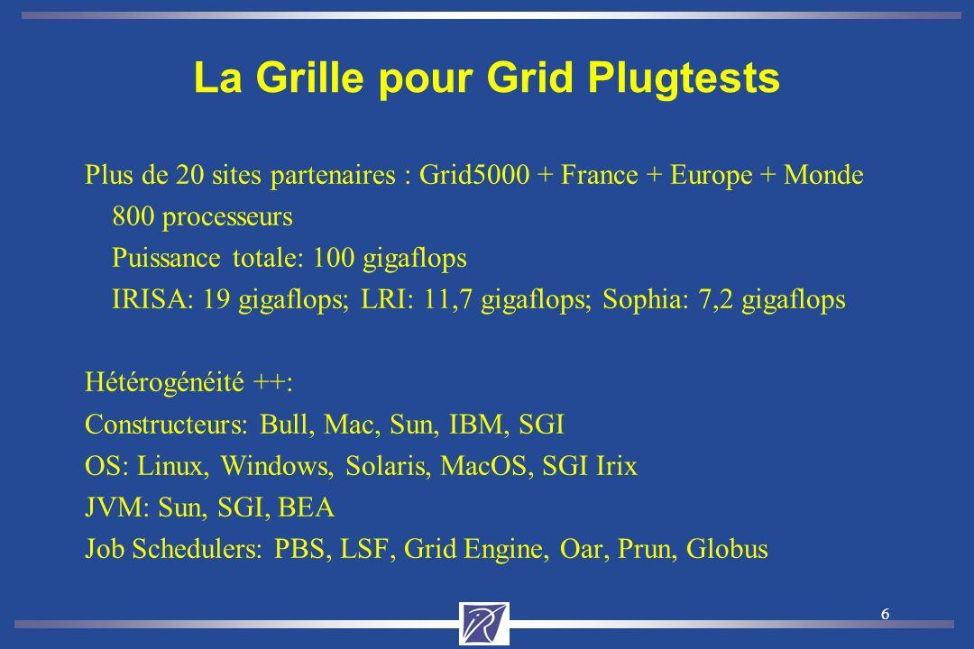 6 La Grille pour Grid Plugtests Plus de 20 sites partenaires : Grid5000 + France + Europe + Monde 800 processeurs Puissance totale: 100 gigaflops IRISA: 19 gigaflops; LRI: 11,7 gigaflops; Sophia: 7,2 gigaflops Hétérogénéité ++: Constructeurs: Bull, Mac, Sun, IBM, SGI OS: Linux, Windows, Solaris, MacOS, SGI Irix JVM: Sun, SGI, BEA Job Schedulers: PBS, LSF, Grid Engine, Oar, Prun, Globus
