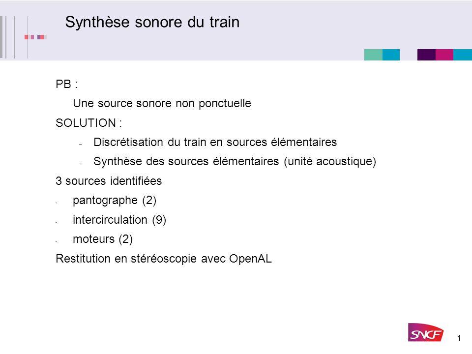 1 Synthèse sonore du train PB : Une source sonore non ponctuelle SOLUTION : – Discrétisation du train en sources élémentaires – Synthèse des sources é