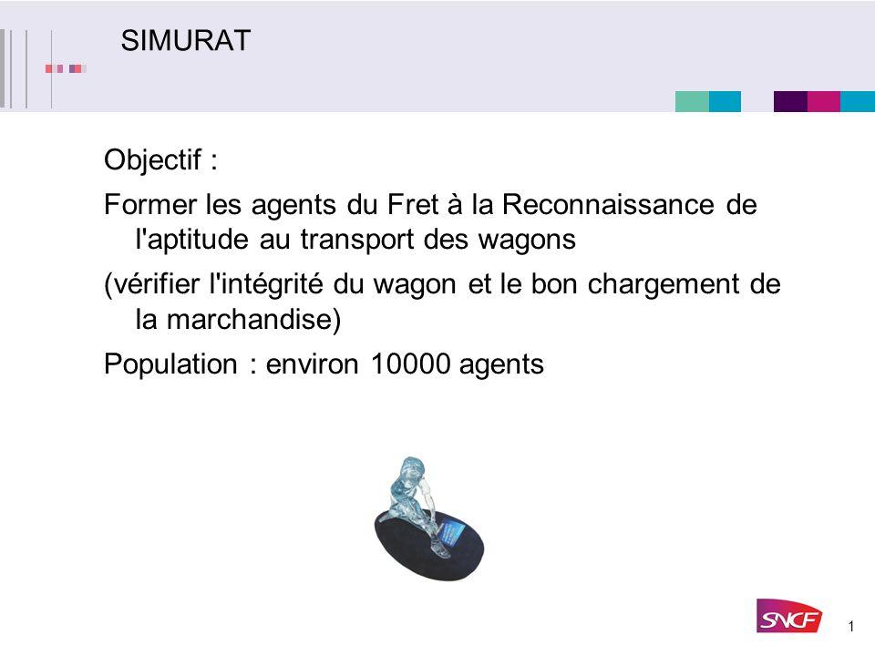 1 SIMURAT Objectif : Former les agents du Fret à la Reconnaissance de l'aptitude au transport des wagons (vérifier l'intégrité du wagon et le bon char