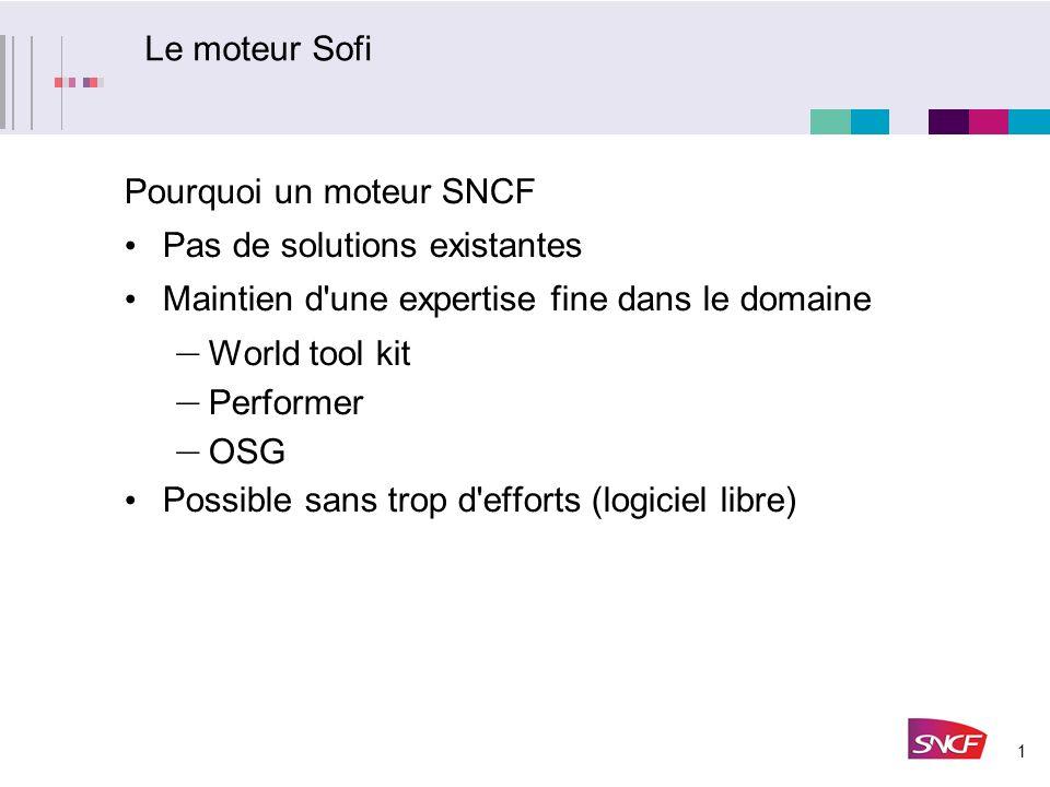 1 Le moteur Sofi Pourquoi un moteur SNCF Pas de solutions existantes Maintien d'une expertise fine dans le domaine – World tool kit – Performer – OSG