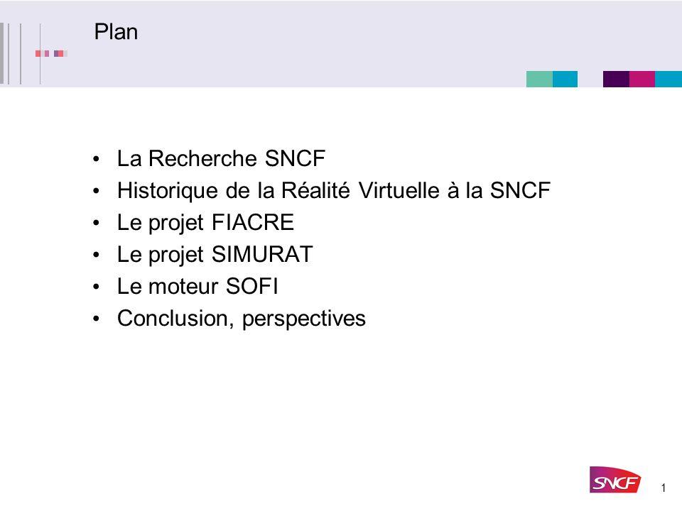 1 Plan La Recherche SNCF Historique de la Réalité Virtuelle à la SNCF Le projet FIACRE Le projet SIMURAT Le moteur SOFI Conclusion, perspectives