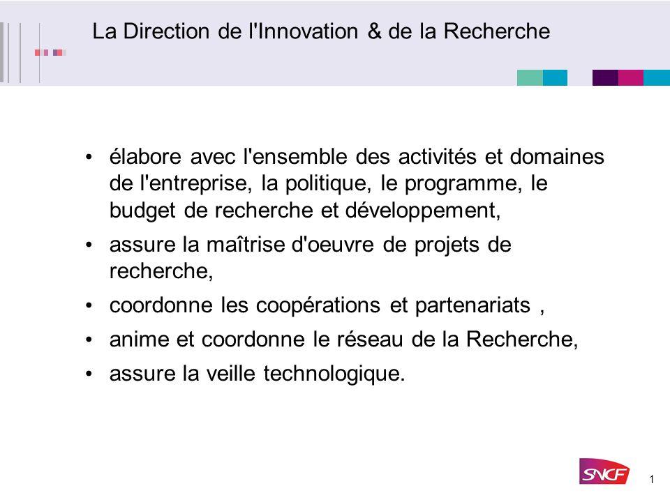 1 La Direction de l'Innovation & de la Recherche élabore avec l'ensemble des activités et domaines de l'entreprise, la politique, le programme, le bud
