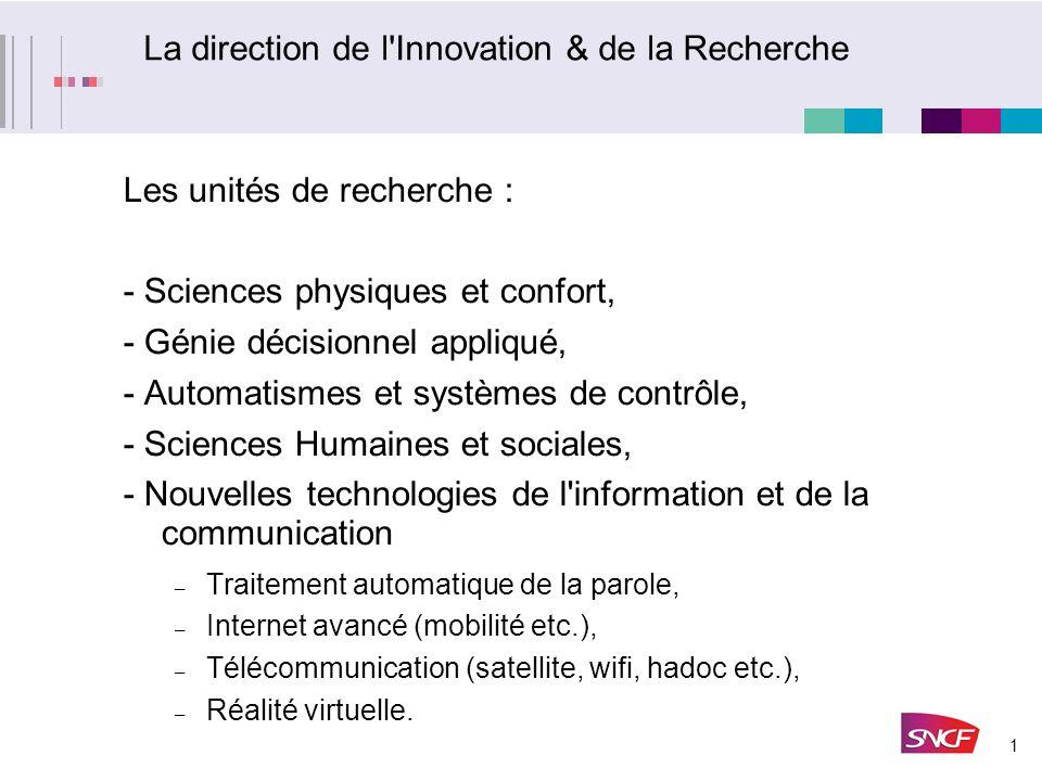 1 La direction de l'Innovation & de la Recherche Les unités de recherche : - Sciences physiques et confort, - Génie décisionnel appliqué, - Automatism