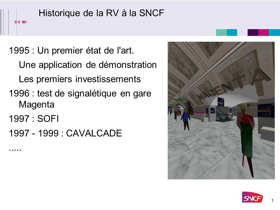 1 Historique de la RV à la SNCF 1995 : Un premier état de l'art. Une application de démonstration Les premiers investissements 1996 : test de signalét