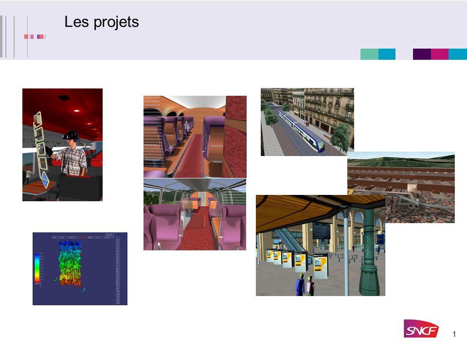 1 Les projets
